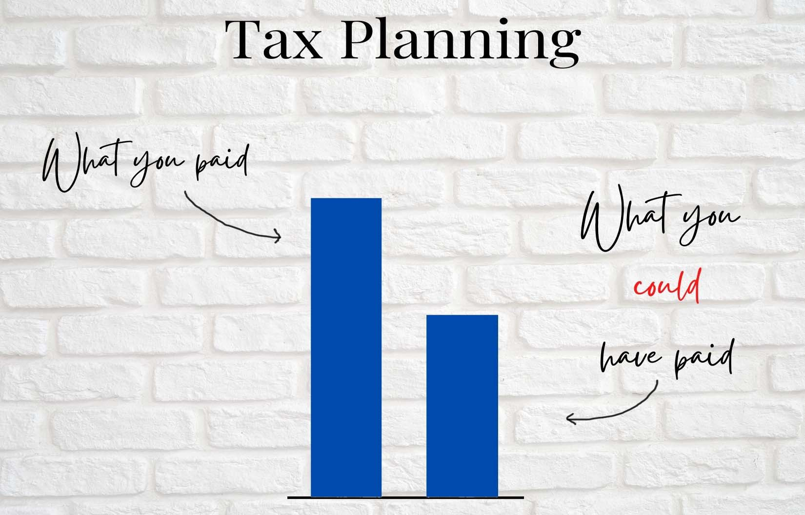 Tax Planning graph